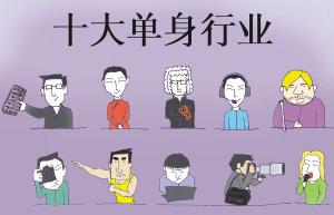 清点失恋率最高的十大职业_汕头招聘网